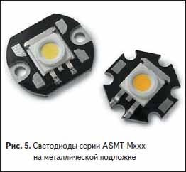 Светодиоды серии ASMT-Mxxx на металлической подложке