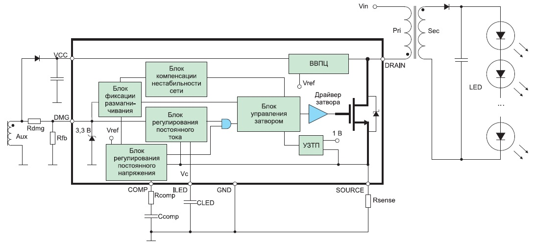 Схема включения и внутренняя блок-схема ИМС HVLED805