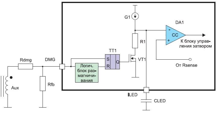 Структурная схема блока регулирования постоянного тока