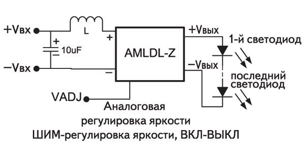 Схема входного фильтра для снижения уровня помех до класса В EN55022