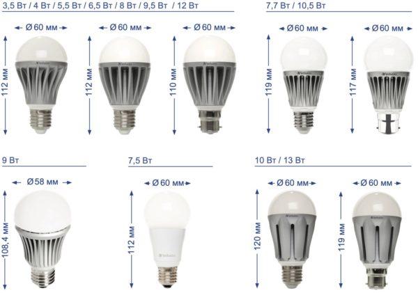Лампы Classic A