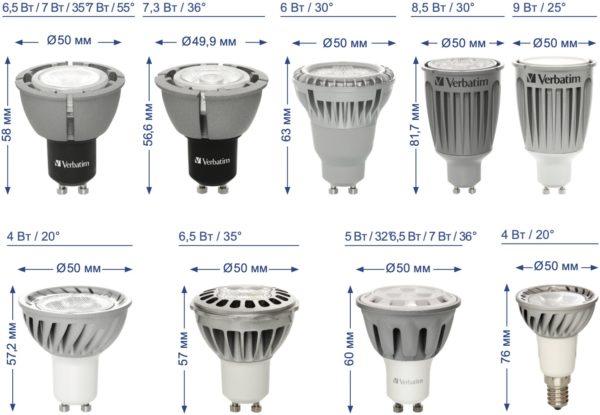 Лампы PAR16