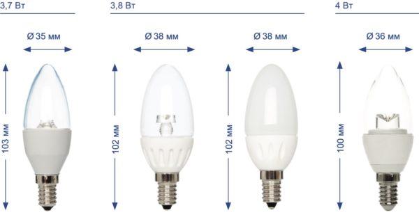 Свечеобразные лампы
