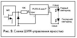 Рис. 9. Схема ШИМ -управления яркостью