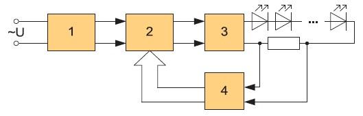 Функциональная структура преобразователя