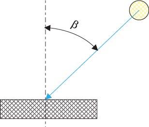 Произвольно расположенный источник света