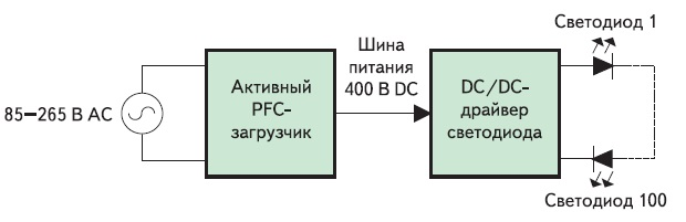 Управление сотней последовательно включенных светодиодов