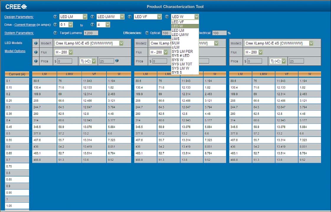 Интерфейс программы «PCT-калькулятор»