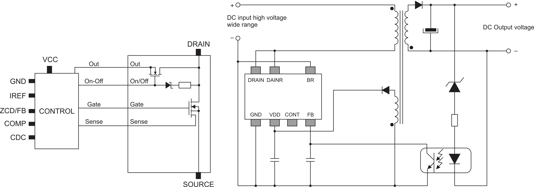 Структура и принципиальная схема VIPer