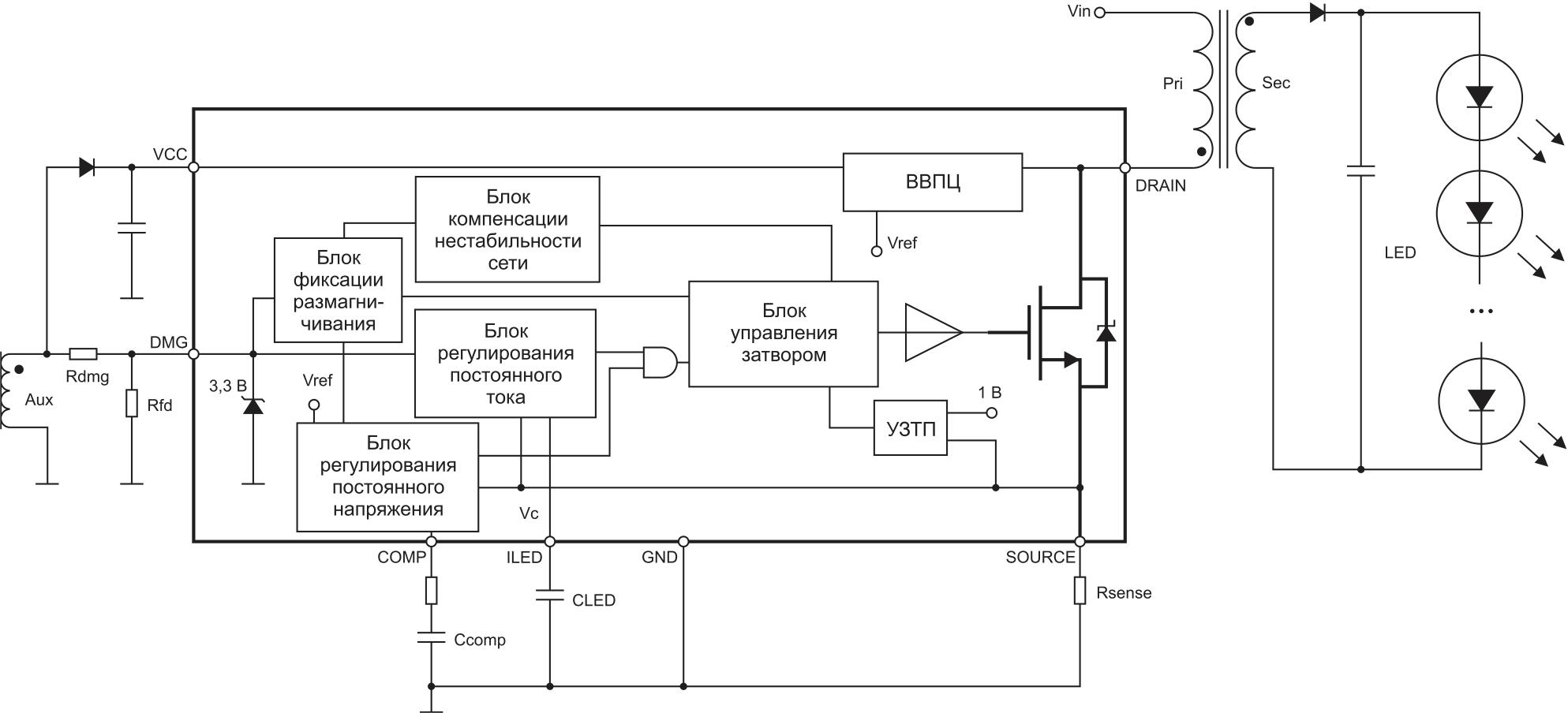 Структура микросхемы ATLAIR (HVLED) и вариант ее применения