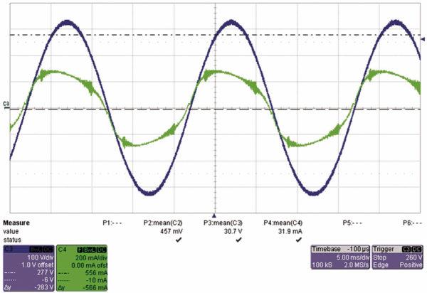 Осциллограмма потребляемого тока