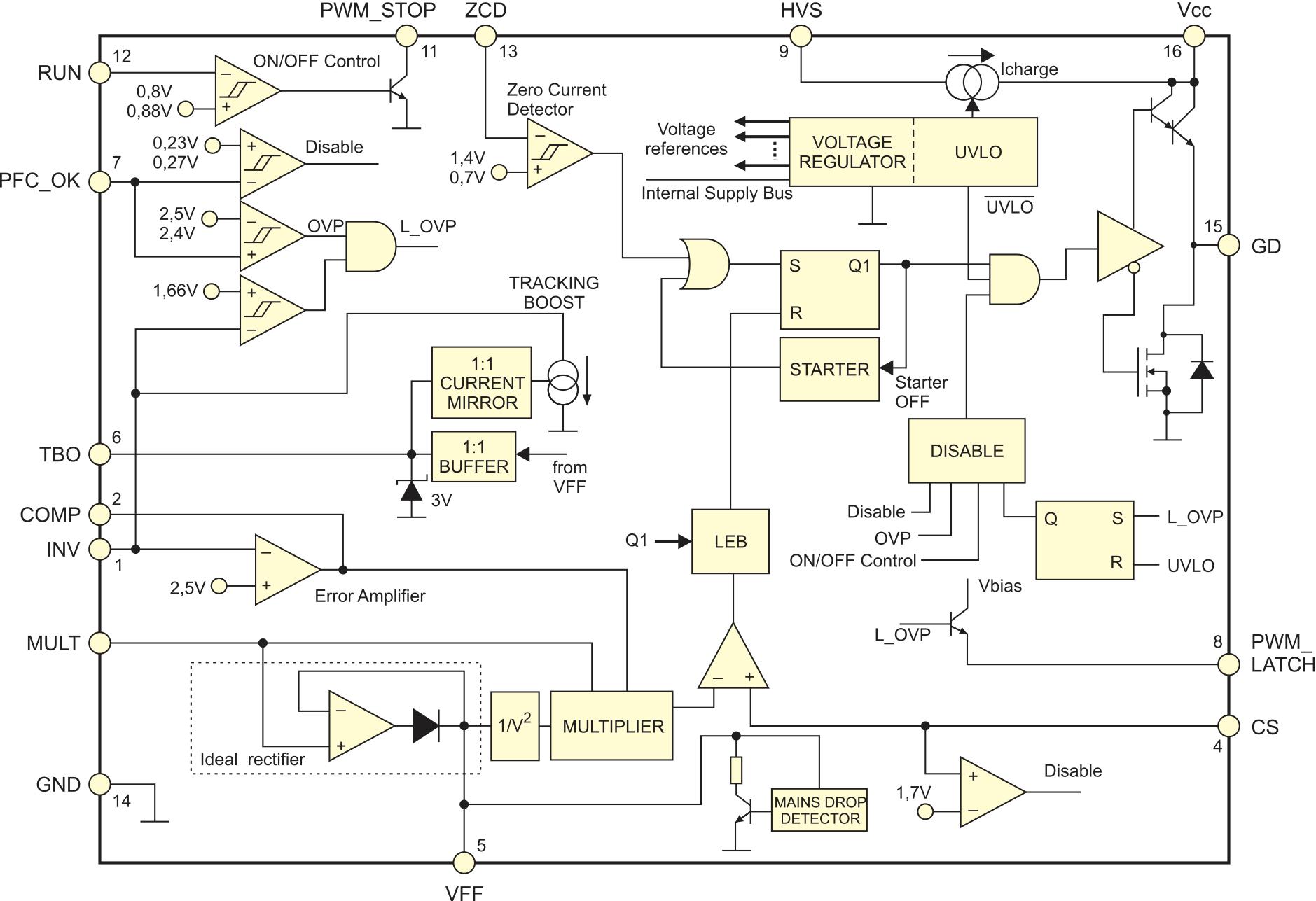 Структурная схема ККМ контроллера L6563H