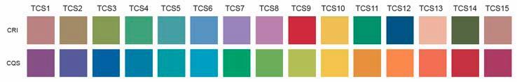 Цветовые образцы для расчета индексов Ri и Qi.