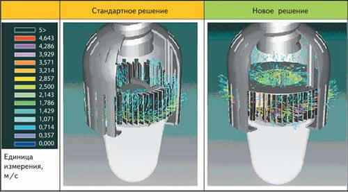 Сравнение скоростей и направления воздушного потока для стандартного охлаждения и новой модели