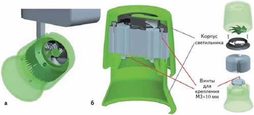 Решение для охлаждения светодиодных модулей Fortimo: а) внешний вид; б) конструкция