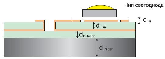 Схема конструкции платы с металлической подложкой