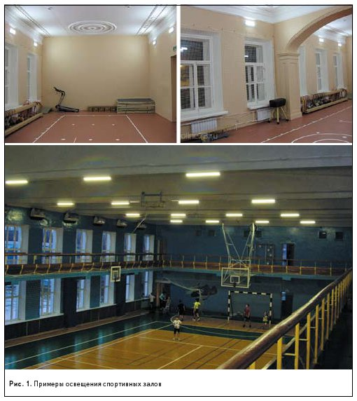 Рис. 1. Примеры освещения спортивных залов