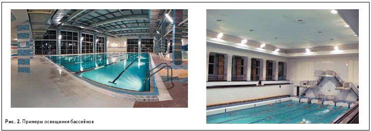 Рис. 2. Примеры освещения бассейнов
