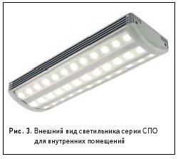 Рис. 3. Внешний вид светильника серии СПО для внутренних помещений