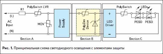 Принципиальная схема светодиодного освещения с элементами защиты