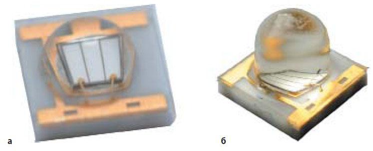 Мощные УФ-светодиоды серии C3535U-UNx1 компании SemiLEDs с углами распределения: а) 125°; б) 55°
