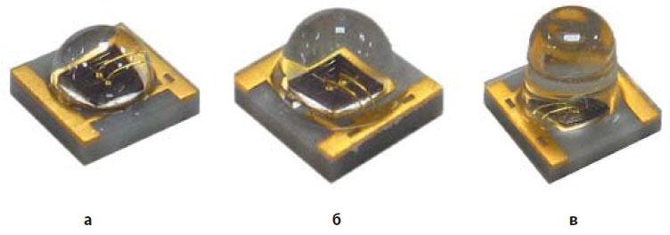 Мощные ИК-светодиоды серии N3535X-INx1 компании SemiLEDs с углами светораспределения