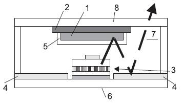 Излучатель с дистанцированным люминофором и боковым выводом света