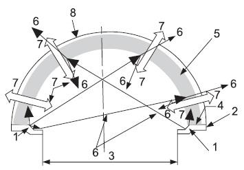Сечение излучателя СД-лампы