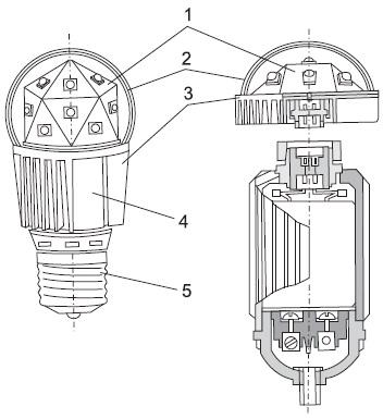 СД-лампа судаленным люминофором иобъемным СД-модулем
