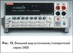 . Внешний вид источников/измерителей серии 2400