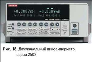 .Двухканальный пикоамперметр серии 2502