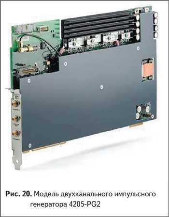 Модель двухканального импульсного генератора 4205-PG2