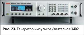 . Генератор импульсов/паттернов 3402