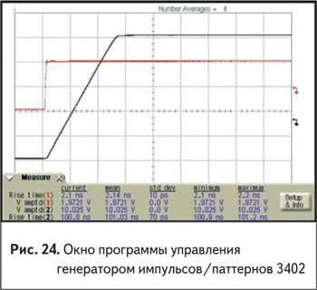 Окно программы управления генератором импульсов/паттернов 3402