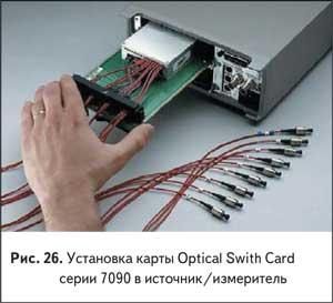 Установка карты Optical Swith Card серии 7090 в источник/измеритель