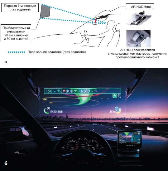Pioneer Cyber Navi— навигационная система, имеющая первый в мире блок AR-HUD