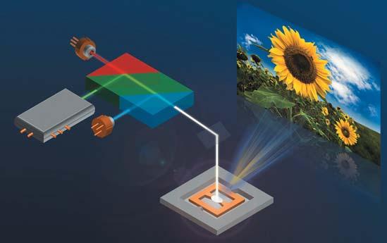 Дисплейная технология PicoP отMicroVision