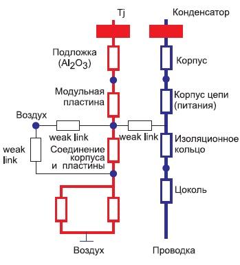 Схема теплообмена светодиодной лампы
