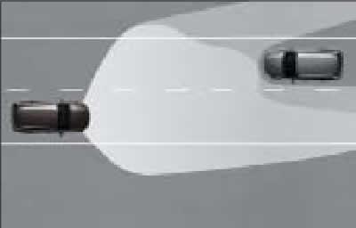 Принцип формирования светового потока с неослеплением встречного автомобиля
