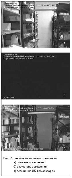Рис. 2. Различные варианты освещения: а) обычное освещение; б) отсутствие освещения; в) освещение ИК -прожектором