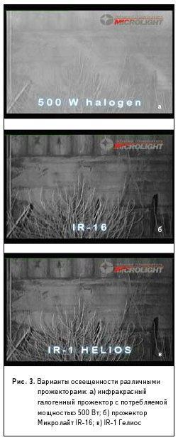 Рис. 3. Варианты освещенности различными прожекторами: а) инфракрасный галогенный прожектор с потребляемой мощностью 500 Вт; б) прожектор Микролайт IR-16; в) IR-1 Гелиос