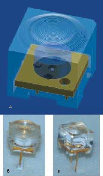 Светодиоды с линзой Френеля, нанесенной на крышку из поликарбоната, и двойным углом излучения по уровню 0,5I — 3°