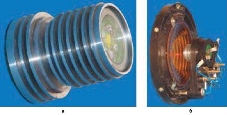 Светодиодная лампа и применение светодиодной лампы в линзовом комплекте ж/д-светофора