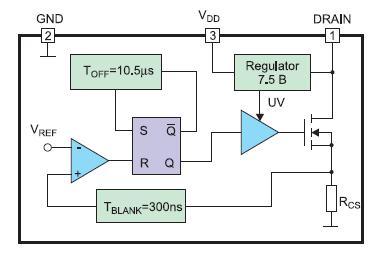 Структурная схема микросхемы AN9921/9922/9923