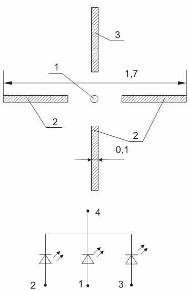 Форма и размеры светодиодного