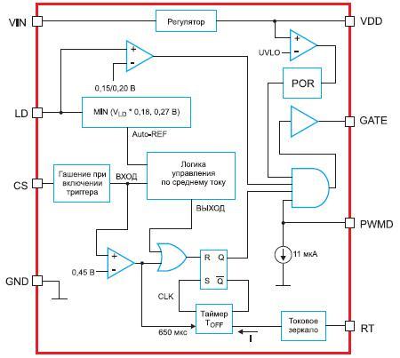 Функциональная схема драйвера An9961