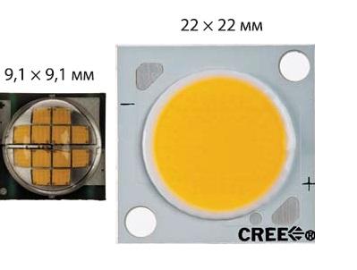 Сравнение размеров светодиодной матрицы (справа), модуля CXA2011, и отдельного светодиода