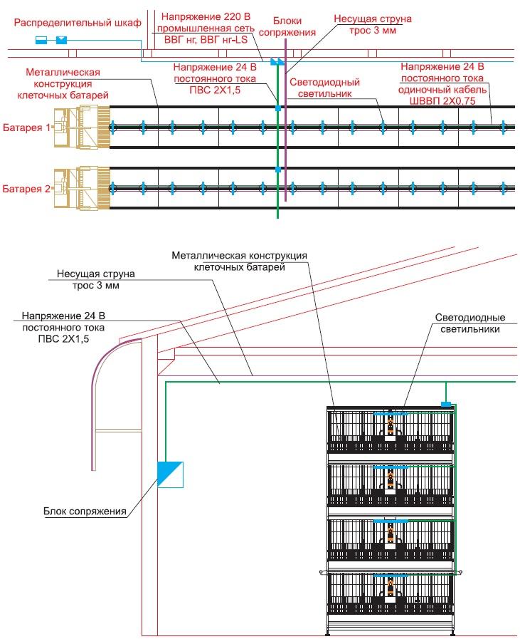 Размещение элементов системы светодиодного освещения в корпусе для выращивания цыплят-бройлеров