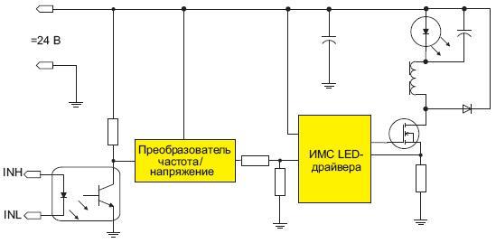 Блок-схема УИПС с оптически изолированным приемником