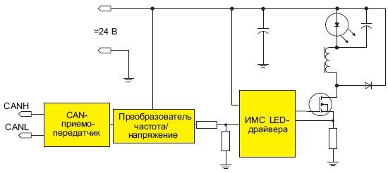 Блок-схема УИПС с приемопередатчиком CAN